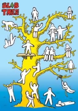 Patrice Koerper  Life Coach Wishful Thinking Blob Tree Pip Wilson
